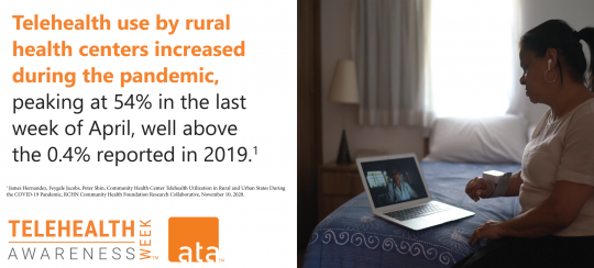 rural telehealth pandemic use by vios clinic 2021